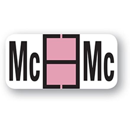 CS-MC