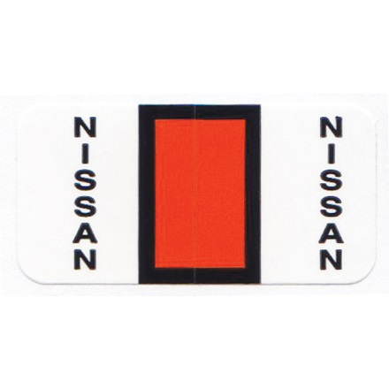 CSM NISS