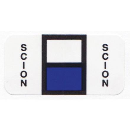 CSM-SCION
